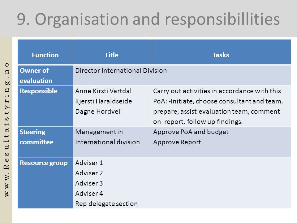 9. Organisation and responsibillities