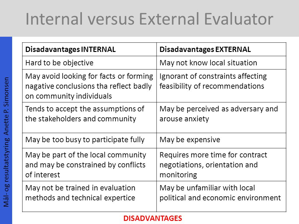 Internal versus External Evaluator