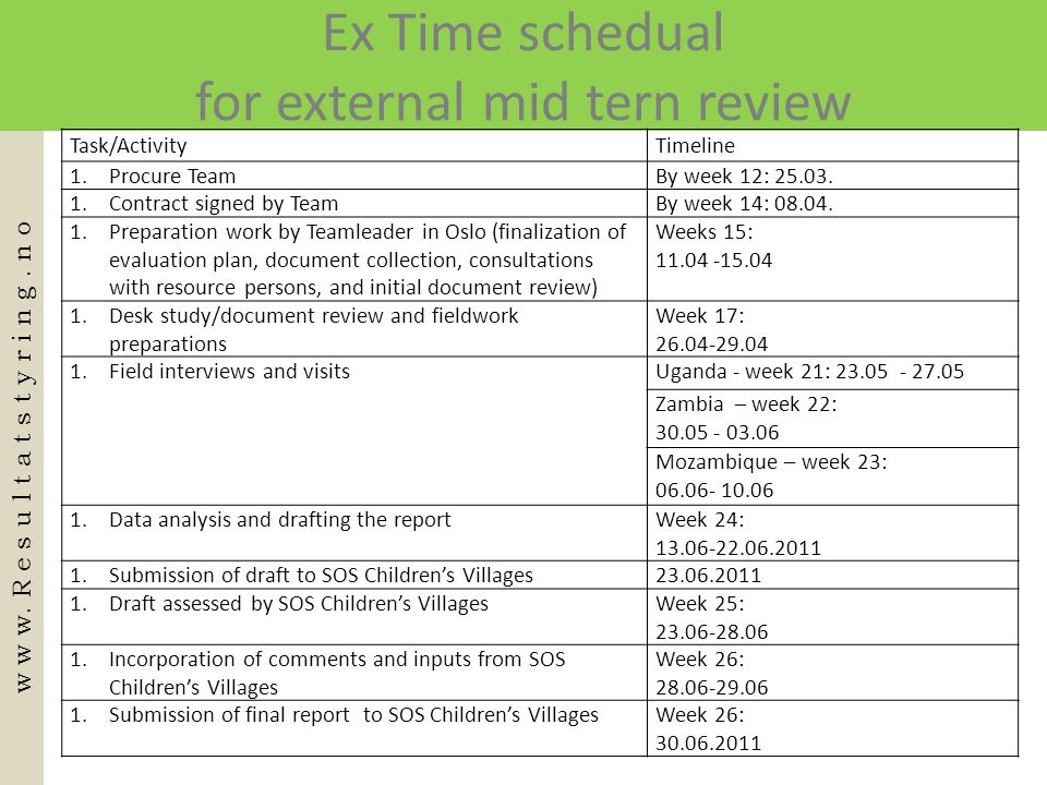Ex Time schedual for external mid tern review