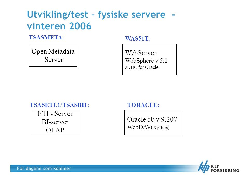 Utvikling/test – fysiske servere - vinteren 2006