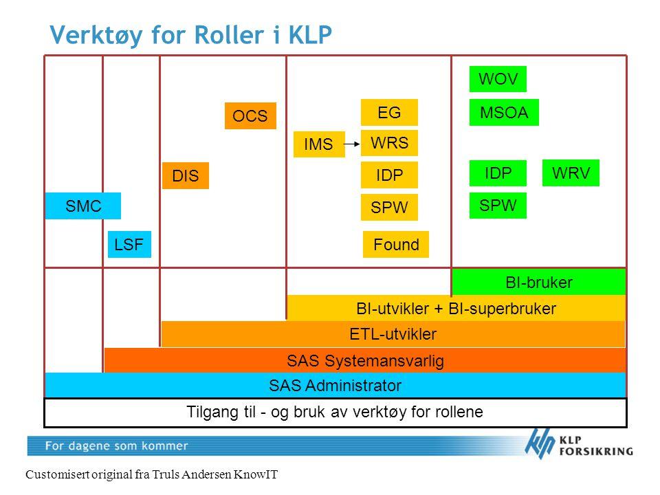 Verktøy for Roller i KLP