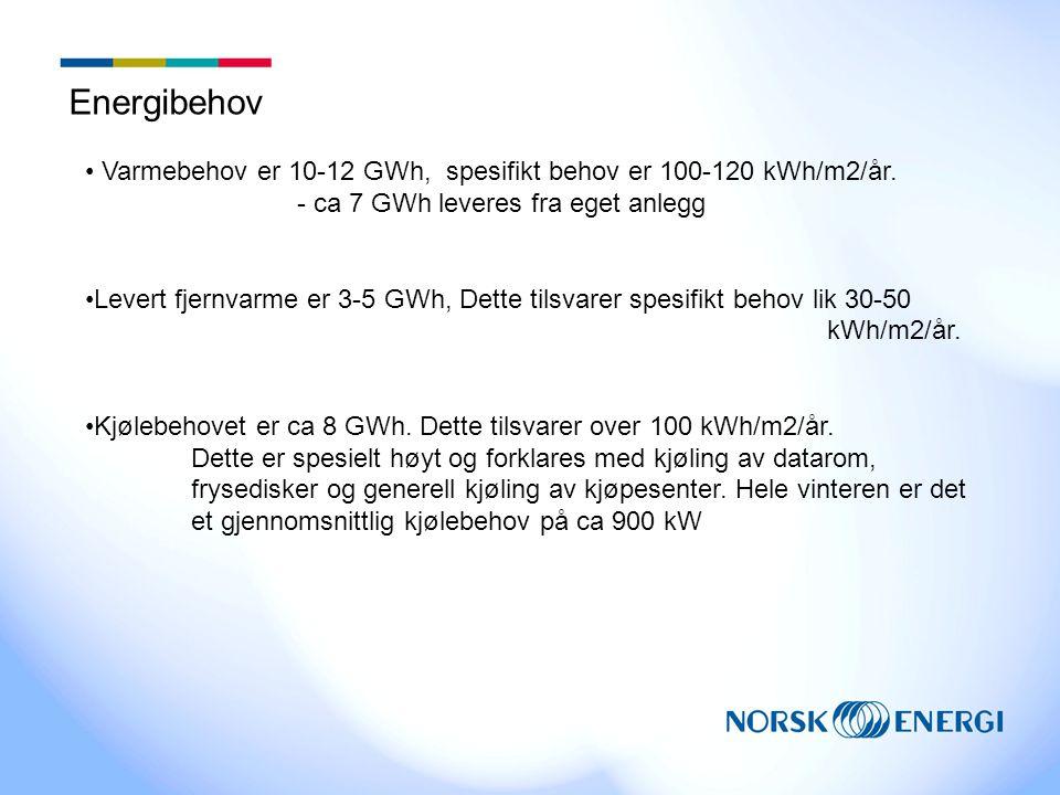 Energibehov Varmebehov er 10-12 GWh, spesifikt behov er 100-120 kWh/m2/år. - ca 7 GWh leveres fra eget anlegg.
