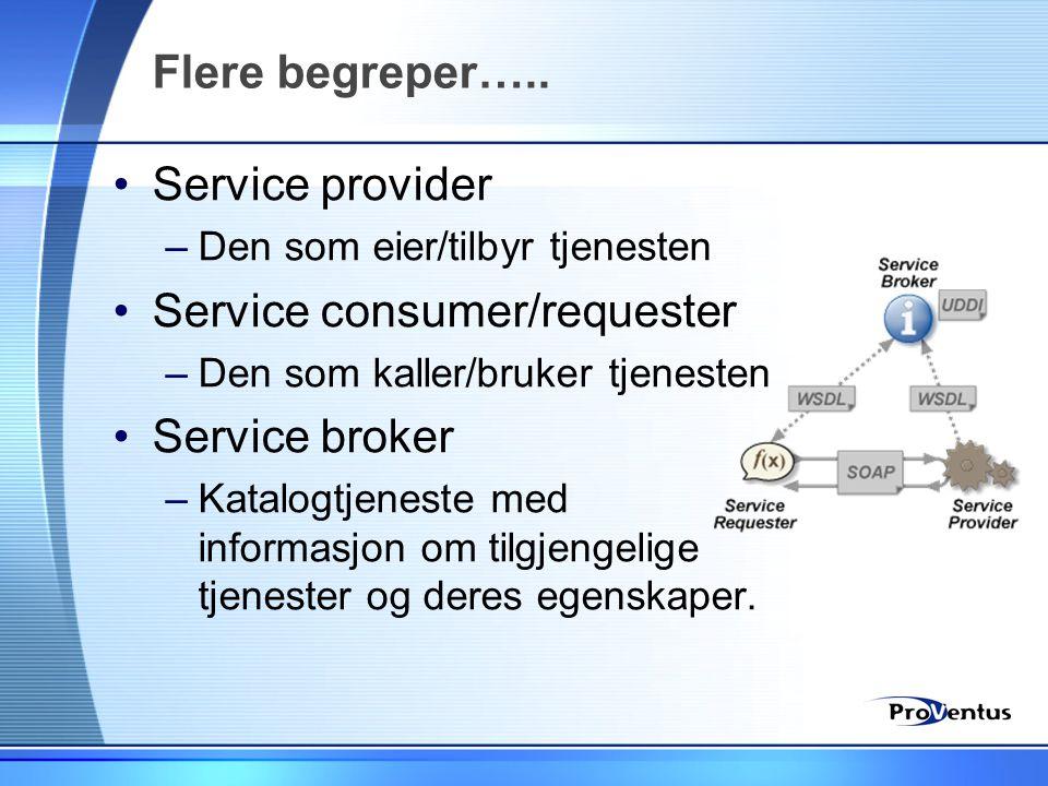 Service consumer/requester Service broker
