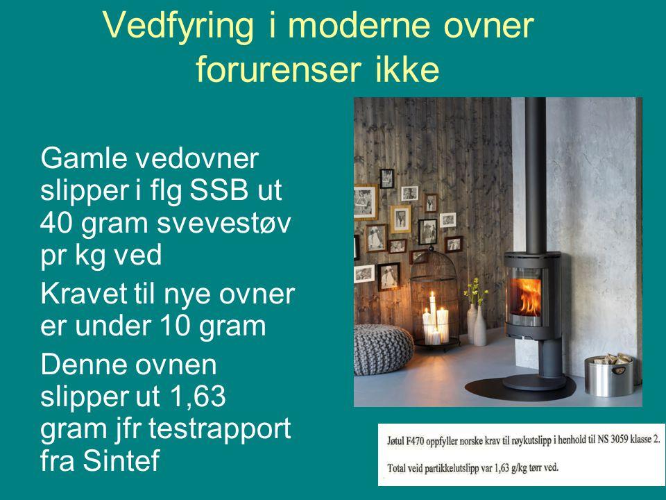 Vedfyring i moderne ovner forurenser ikke