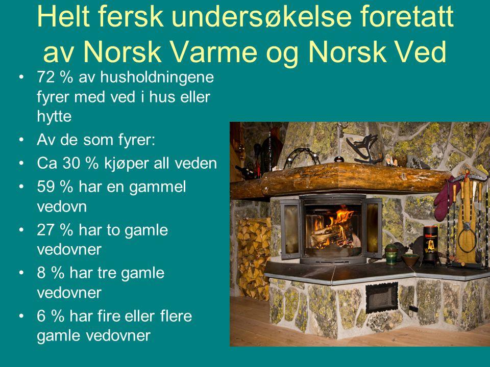 Helt fersk undersøkelse foretatt av Norsk Varme og Norsk Ved