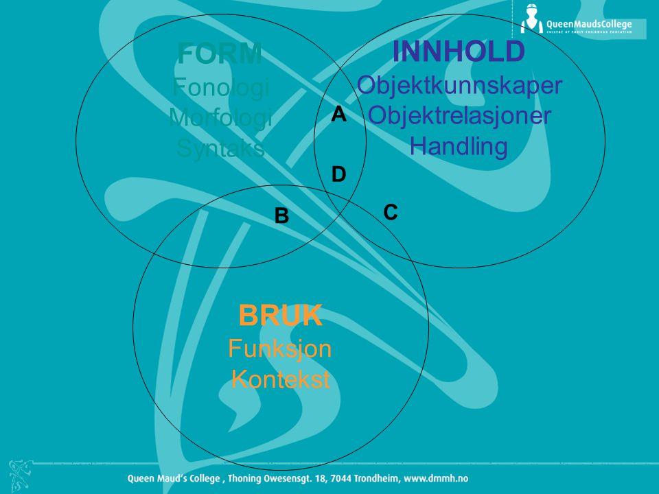 FORM INNHOLD BRUK Fonologi Objektkunnskaper Morfologi Objektrelasjoner