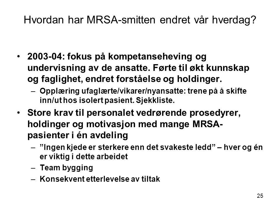Hvordan har MRSA-smitten endret vår hverdag