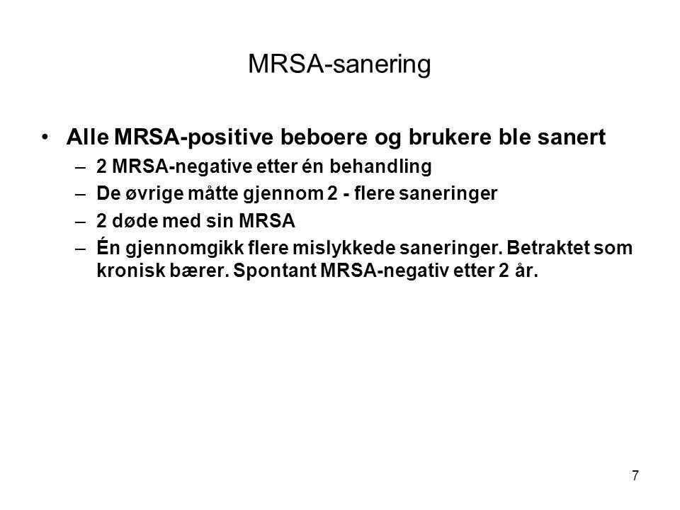 MRSA-sanering Alle MRSA-positive beboere og brukere ble sanert