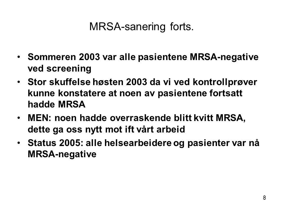 MRSA-sanering forts. Sommeren 2003 var alle pasientene MRSA-negative ved screening.