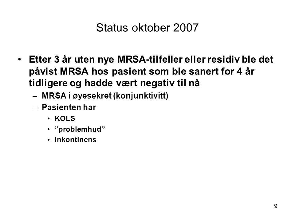 Status oktober 2007