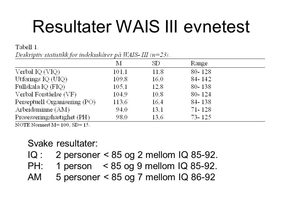 Resultater WAIS III evnetest