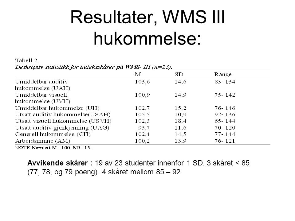 Resultater, WMS III hukommelse: