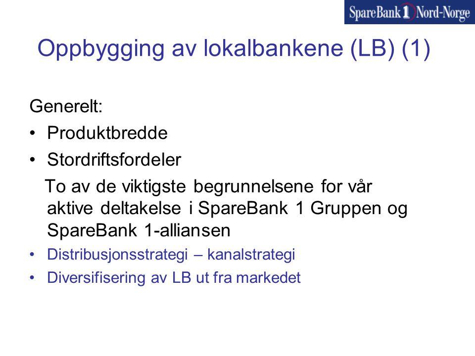 Oppbygging av lokalbankene (LB) (1)