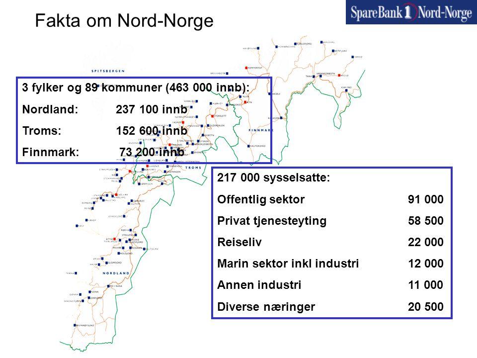 Fakta om Nord-Norge 3 fylker og 89 kommuner (463 000 innb):