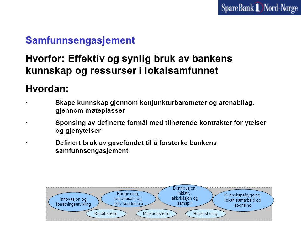Samfunnsengasjement Hvorfor: Effektiv og synlig bruk av bankens kunnskap og ressurser i lokalsamfunnet.