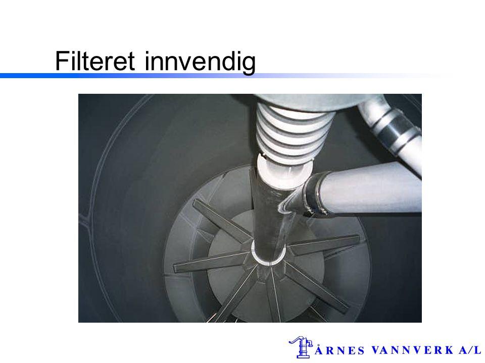 Filteret innvendig