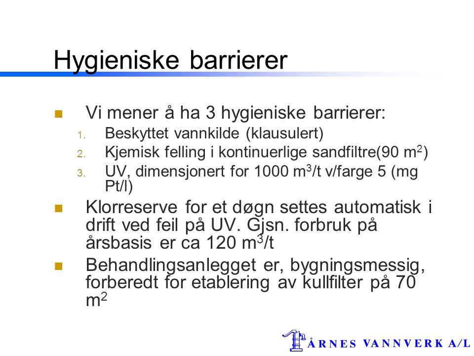 Hygieniske barrierer Vi mener å ha 3 hygieniske barrierer: