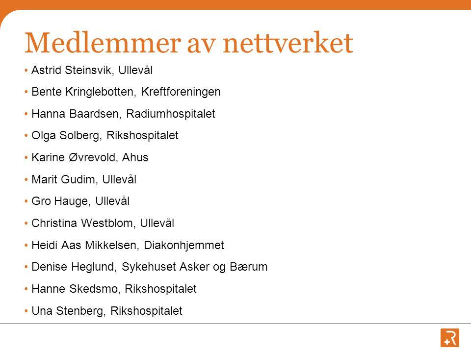 Medlemmer av nettverket