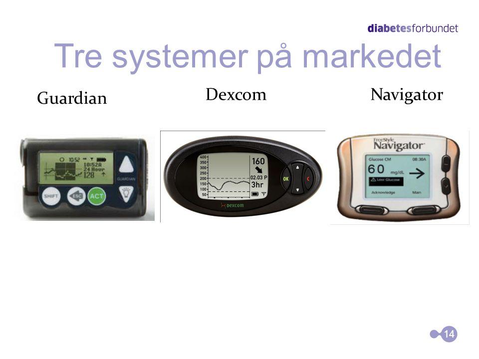 Tre systemer på markedet