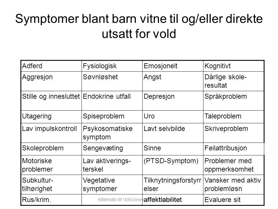 Symptomer blant barn vitne til og/eller direkte utsatt for vold