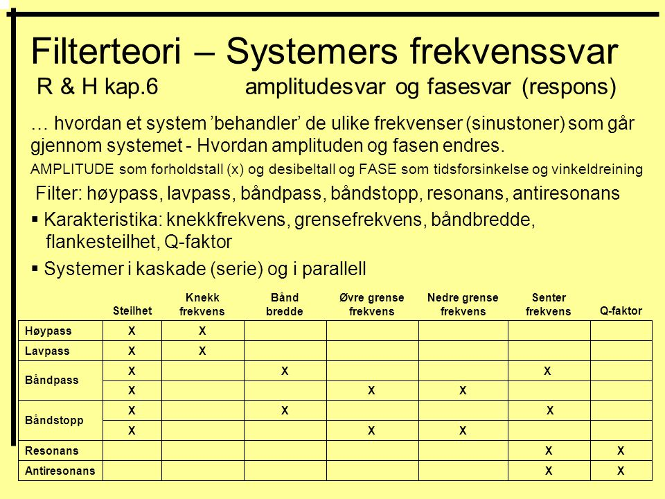 Filterteori – Systemers frekvenssvar R & H kap