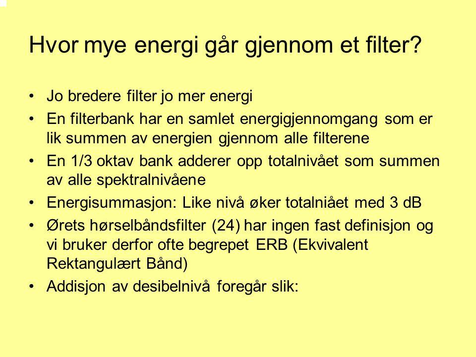 Hvor mye energi går gjennom et filter