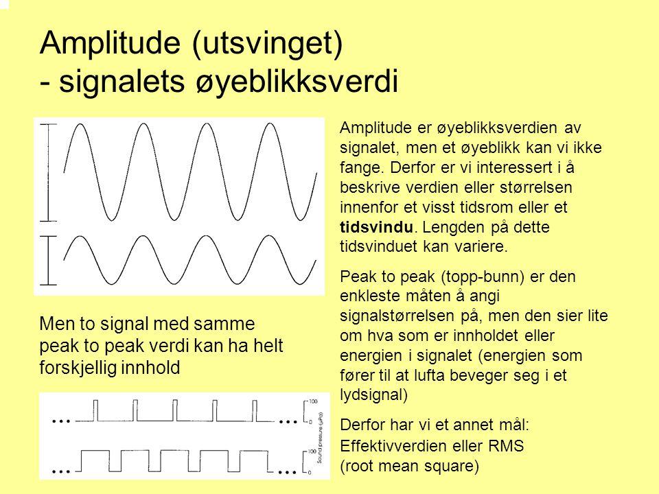Amplitude (utsvinget) - signalets øyeblikksverdi