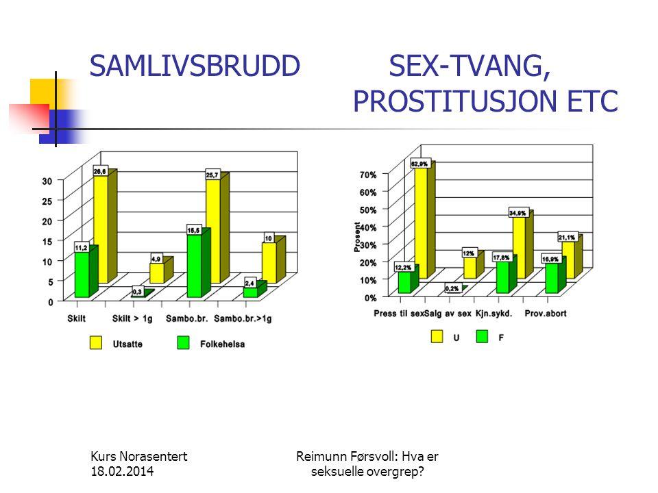 SAMLIVSBRUDD SEX-TVANG, PROSTITUSJON ETC