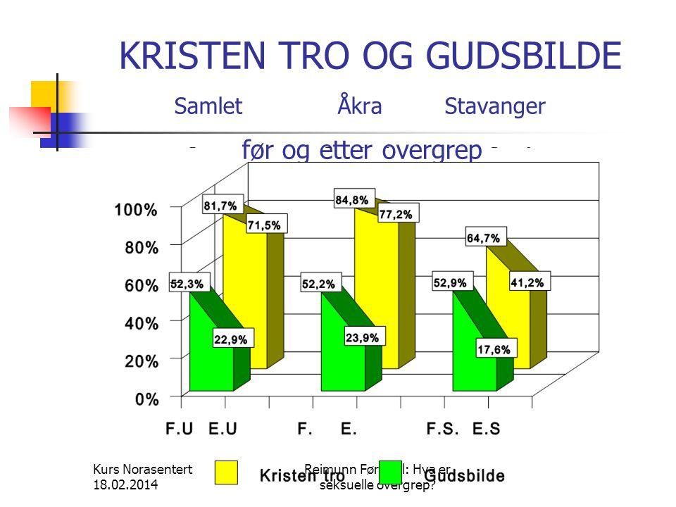 KRISTEN TRO OG GUDSBILDE Samlet Åkra Stavanger før og etter overgrep