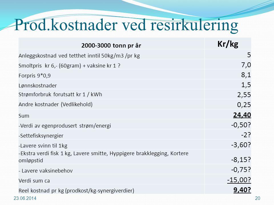 Prod.kostnader ved resirkulering