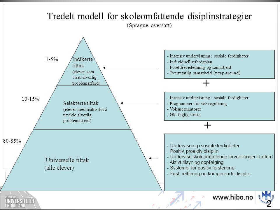 Tredelt modell for skoleomfattende disiplinstrategier (Sprague, oversatt)
