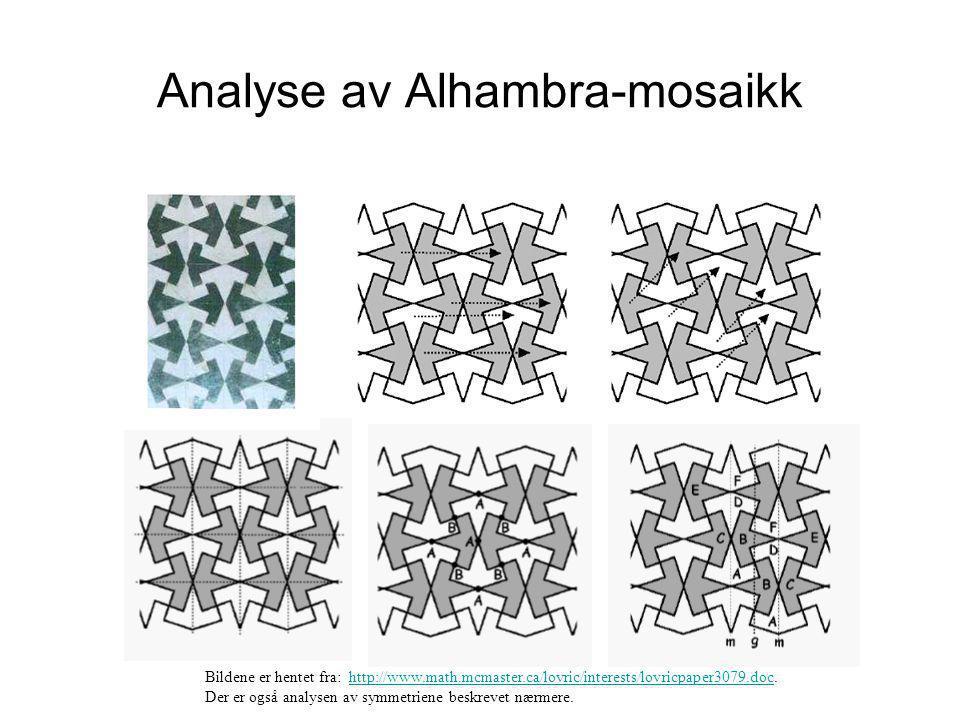 Analyse av Alhambra-mosaikk