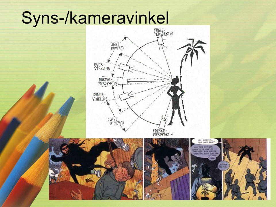 Syns-/kameravinkel Synsvinkel (kameravinkel)