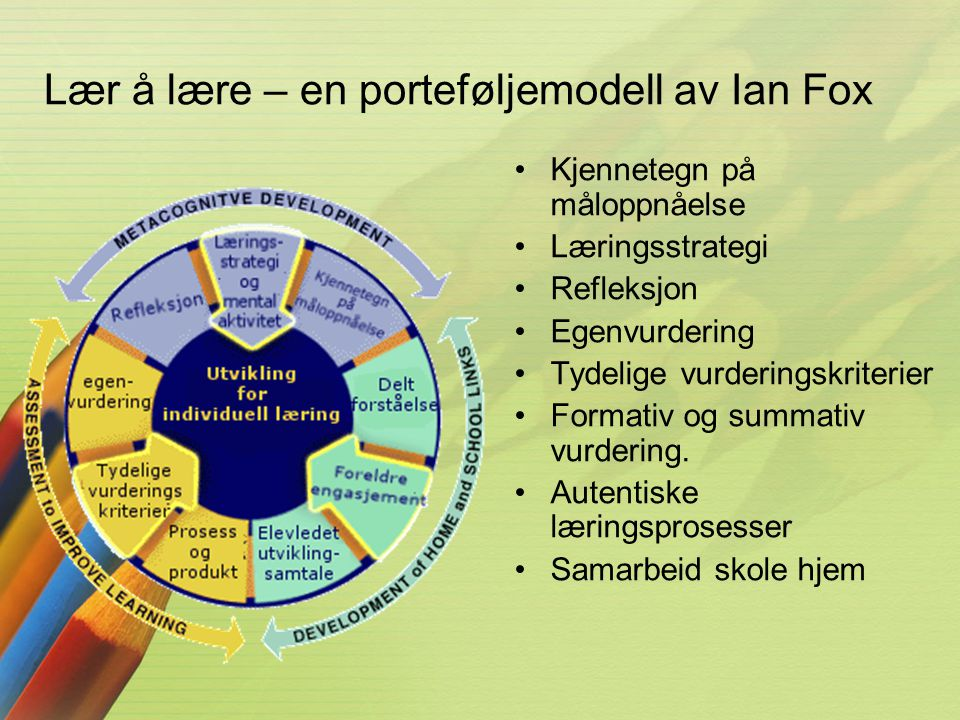 Lær å lære – en porteføljemodell av Ian Fox
