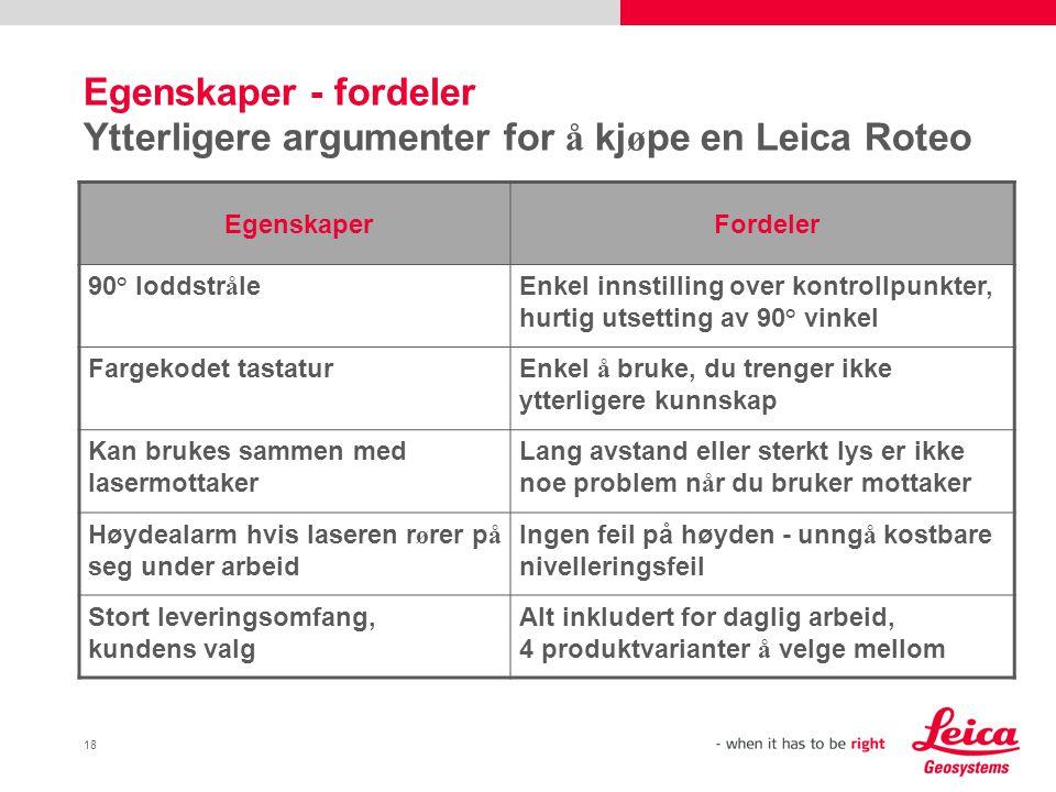 Egenskaper - fordeler Ytterligere argumenter for å kjøpe en Leica Roteo