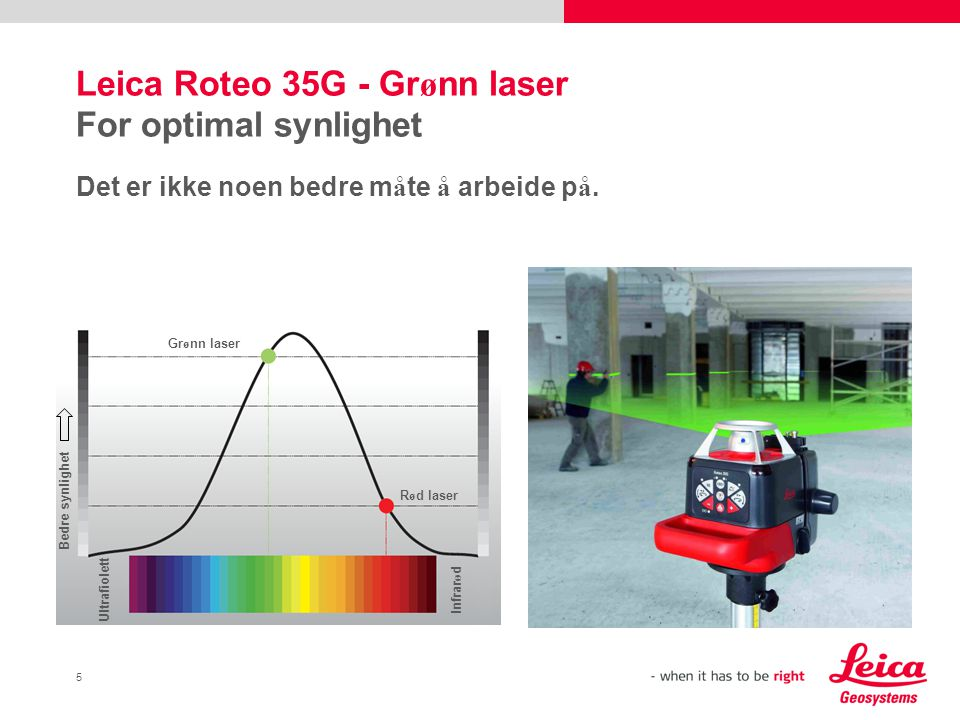Leica Roteo 35G - Grønn laser For optimal synlighet