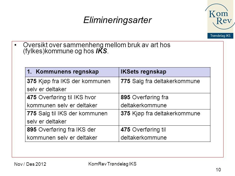Elimineringsarter Oversikt over sammenheng mellom bruk av art hos (fylkes)kommune og hos IKS. Kommunens regnskap.