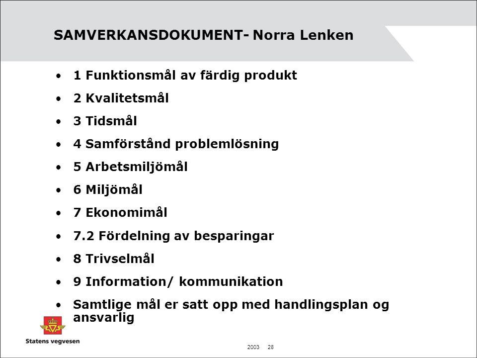 SAMVERKANSDOKUMENT- Norra Lenken