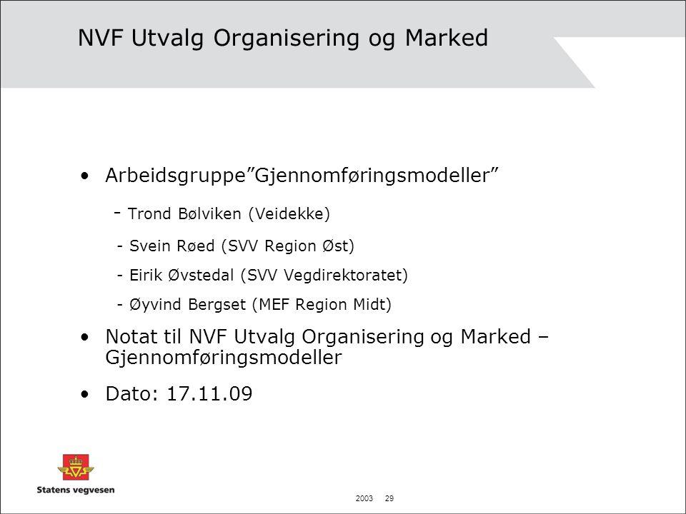 NVF Utvalg Organisering og Marked