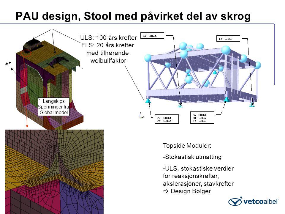 PAU design, Stool med påvirket del av skrog