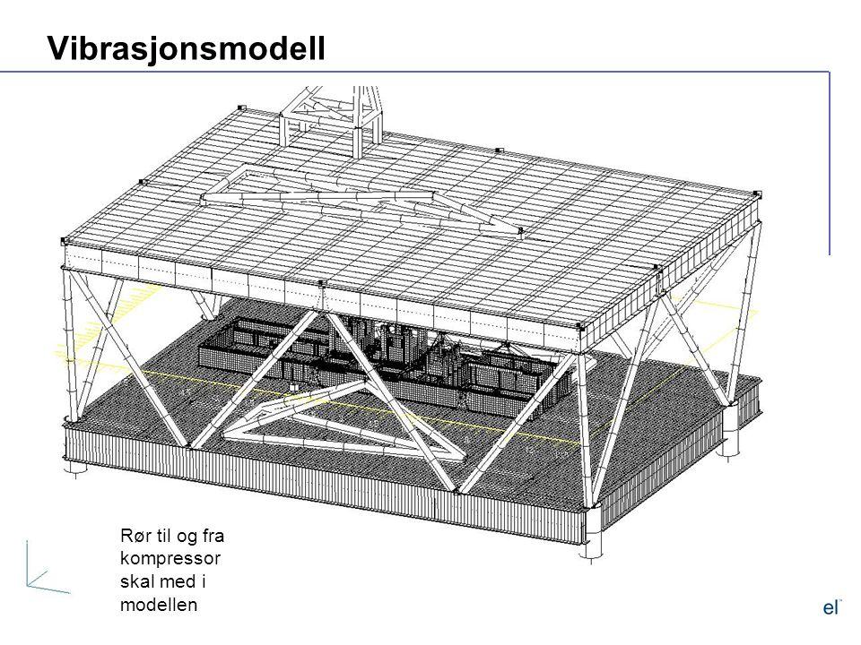 Vibrasjonsmodell Rør til og fra kompressor skal med i modellen