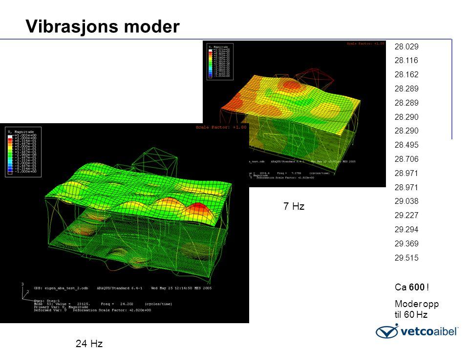Vibrasjons moder 7 Hz 24 Hz Ca 600 ! Moder opp til 60 Hz 28.029 28.116