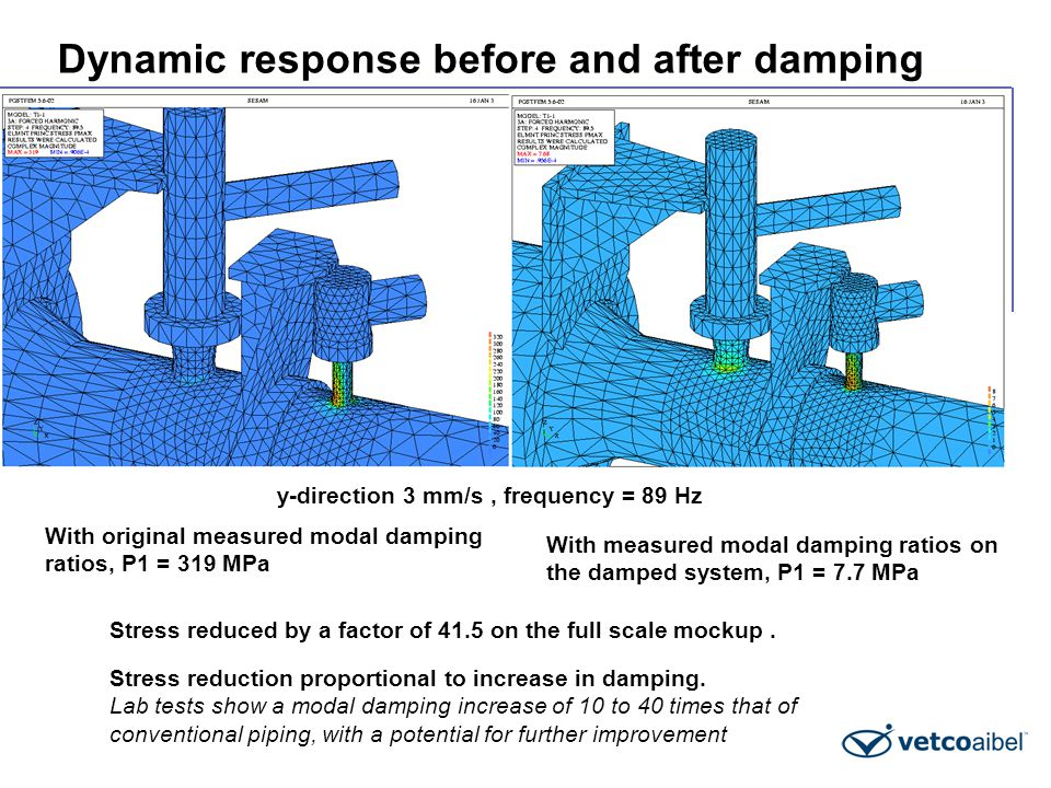Dynamic response before and after damping