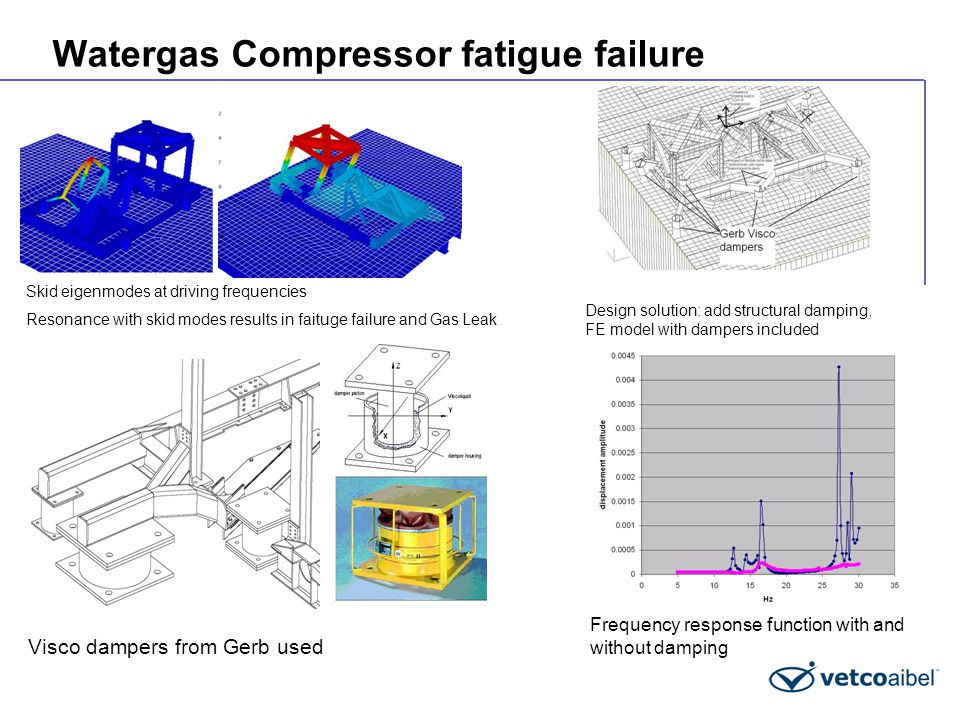 Watergas Compressor fatigue failure