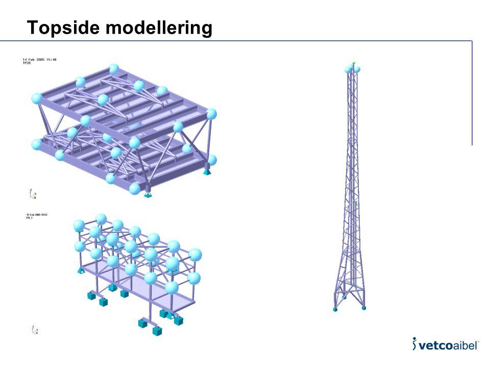 Topside modellering