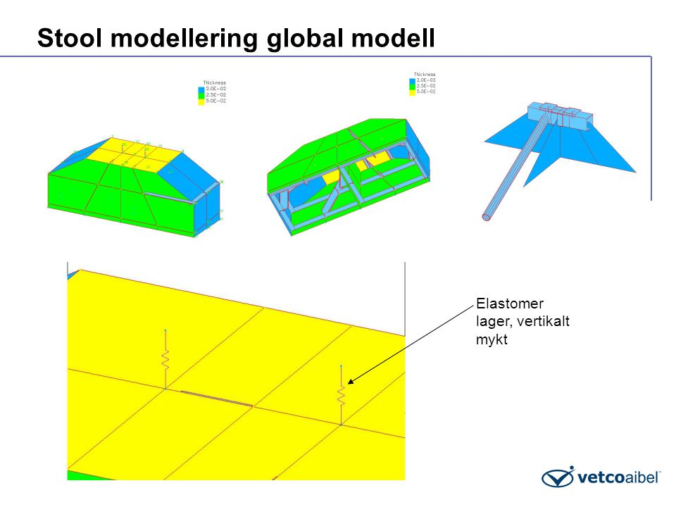 Stool modellering global modell