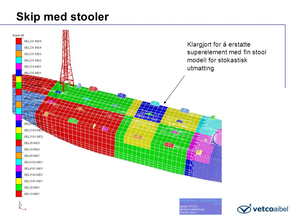 Skip med stooler Klargjort for å erstatte superelement med fin stool modell for stokastisk utmatting.
