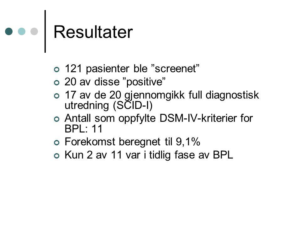 Resultater 121 pasienter ble screenet 20 av disse positive