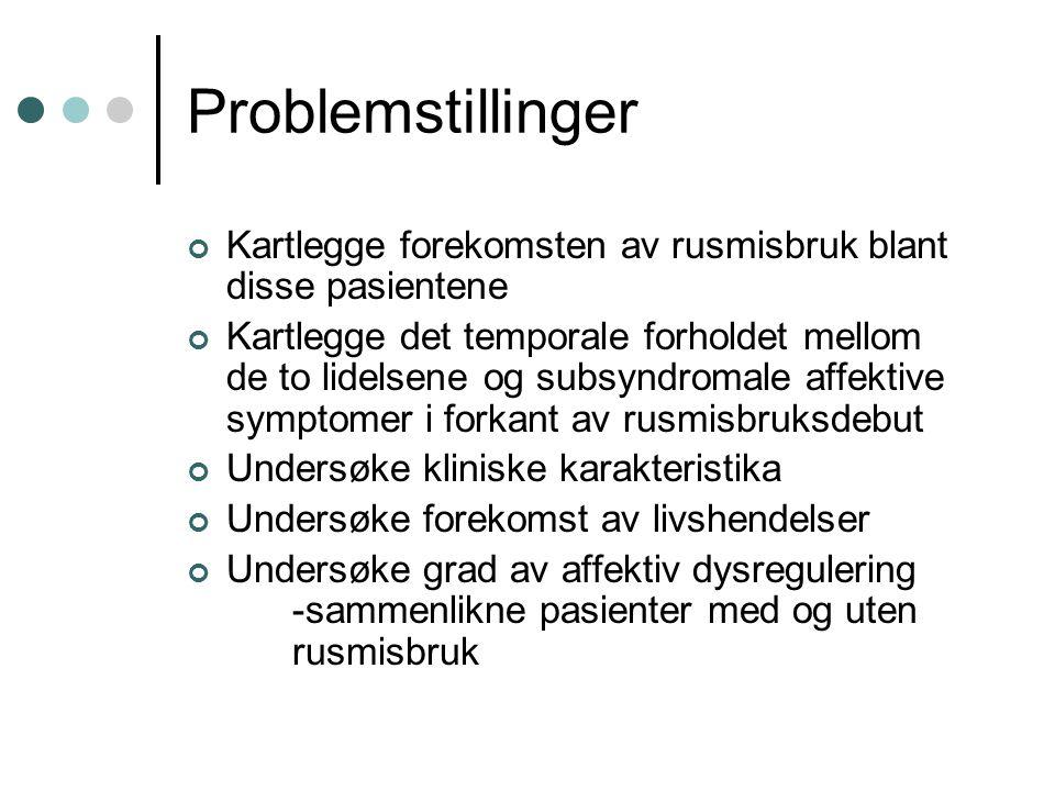 Problemstillinger Kartlegge forekomsten av rusmisbruk blant disse pasientene.