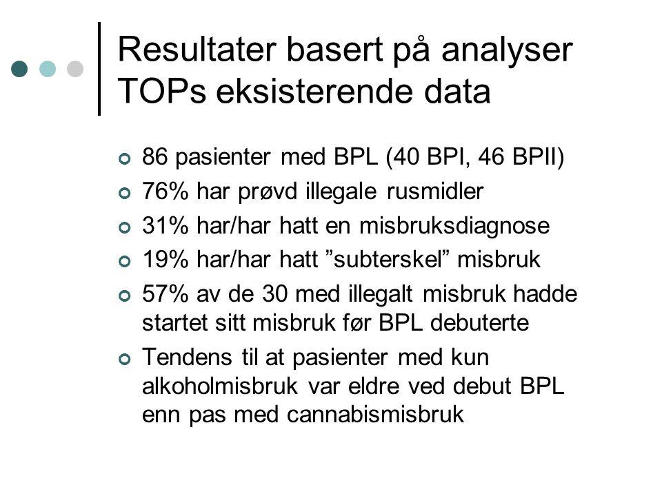 Resultater basert på analyser TOPs eksisterende data